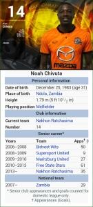 14_Chivuta-profile